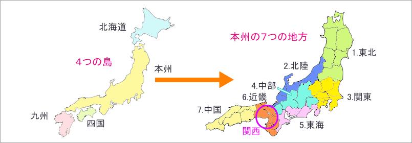 日本語中級305 - 日本の基本情報